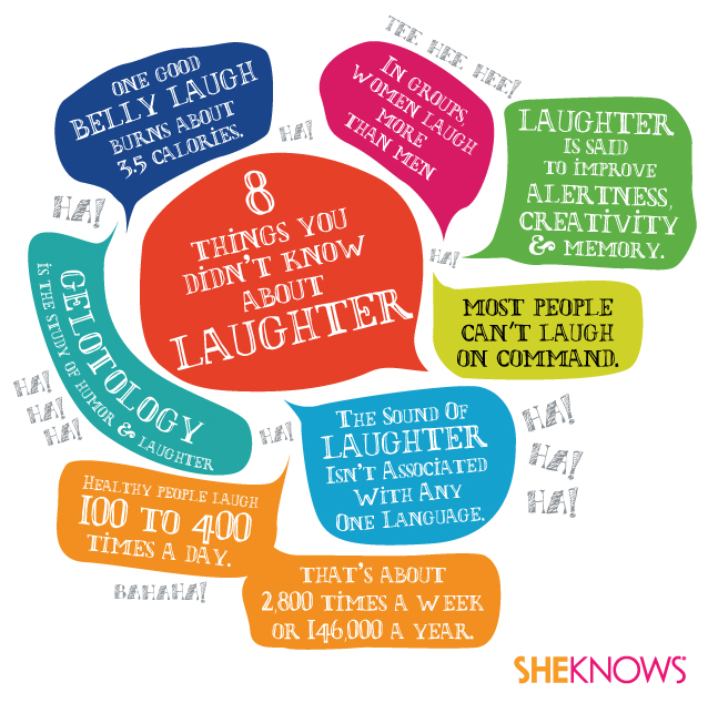 Laughter's benefits